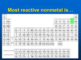 Most Reactive Non Metal On Periodic Table