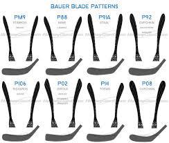 Bauer Stick Blade Chart Www Totalhockey Com Ui Sizing Hockey Stick Blade Charts Bg