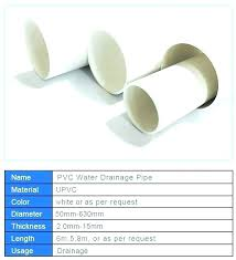 4 inch drain pipe 6 corrugated drain pipe 6 drain pipe flexible 3 4 5 6 4 inch drain pipe