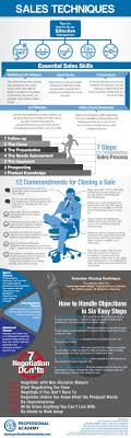 best ideas about s careers s motivation the 12 commandments of closing a infographic