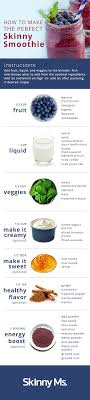 Smoothie Recipe Chart 25 Amazing Smoothie Recipes For Weight Loss