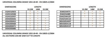 Universal Column Weight Chart Universal Steel Beams Dublin L Universal Steel Columns Dublin