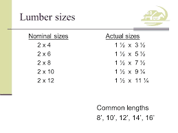 Lumber Actual Size Chart Wood Lumber Sizes Factory Construction Material Different