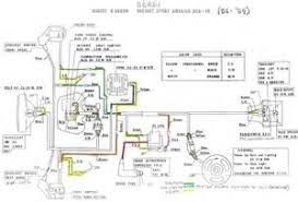 similiar taotao ata 125 wiring diagram keywords taotao wiring diagram also chinese baja 150 atv wiring diagrams along