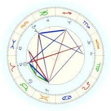 Williams Pharrell Astro Databank