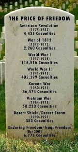 Memorial Day Quotes Classy 48 Memorial Day Quotes From Our Soldiers And Presidents Prayers