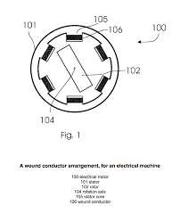 Diamond based winding insulation for electrical machines create