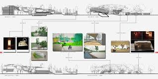 Architecture design portfolio examples Interior Design Portfolio Examples For Architecture New Architecture Design Portfolio Samples Pdf New Top Architecture Daxaydungco Portfolio Examples For Architecture New Architecture Design