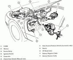 diagram 2002 saturn sl1 starter diy enthusiasts wiring diagrams \u2022 saturn sc2 wiring diagram a diagram of engine on 2002 saturn sl2 complete wiring diagrams u2022 rh brutallyhonest co 1995