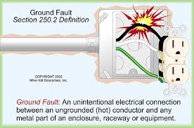 high resistance grounding sample graphic