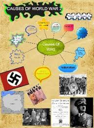 causes of world war text images music video glogster edu  causes of world war 2