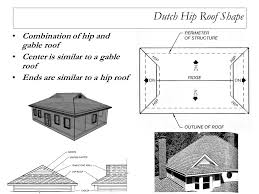Dutch Hip Roof Shape Combination of hip and gable roof