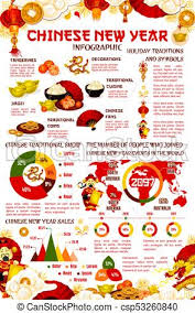 Chinese New Year Chart Chinese New Year Infographic With Graph And Chart