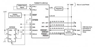 usb 2 0 wire diagram usb image wiring diagram usb hub wiring diagram usb home wiring diagrams on usb 2 0 wire diagram