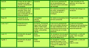 Formatos De Cronogramas De Actividades Cronograma De Actividades 2013 Proyecto De Reciclaje