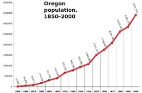 Talk Oregon Archive 3 Wikipedia