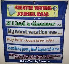 School Chart Work Ideas Classroom Bulletin Board Displays