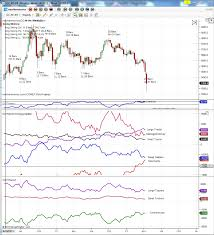 free cot charts how to use the cot report for trading see it market