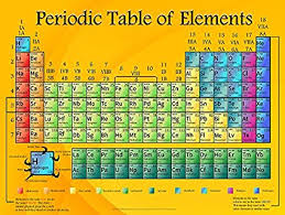 2017 brand new updated periodic table of elements 3ft x 4ft extra large laminated poster for
