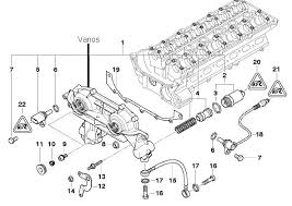 similiar bmw 325i engine diagram keywords 2001 bmw 325i engine diagram on 1995 bmw 318i vacuum diagram