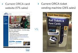 Orca Vending Machine Magnificent Reload Orca Card Online Inviletterco