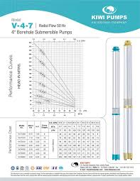 Well Pump Sizing Chart 54 Right Well Pump Sizing Chart