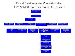 Ppt Pentagon Perspectives Powerpoint Presentation Id 282720