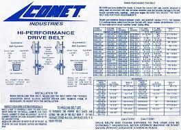 Torque Converter Rear Driven Clutch On 1959 Riverside