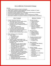 resume sentence starters apa example resume sentence starters patriotism definition essay essay on