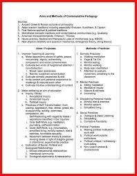 resume sentence starters apa example resume sentence starters patriotism definition essay essay on