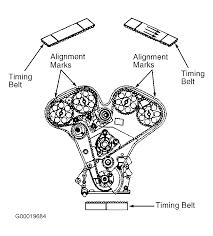 2002 saturn l300 serpentine belt routing and timing belt diagrams 2003 Saturn Vue Engine Diagram at 2002 Saturn L300 Engine Diagram