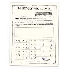 Hieroglyphics Chart