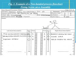 Two Handed Process Chart Work Study Methods Study