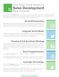 Stunning Business Voicemail Template Ideas Entry Level Resume
