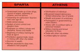 sparta and athens similarities differences venn diagram diagram athens and sparta quotes quotesgram