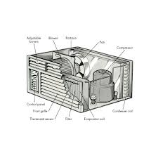 rigid air compressor wiring diagram not lossing wiring diagram • parts of the window air conditioners air compressor schematic diagram air lift compressor wiring diagram