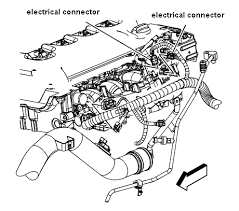 location of the crankshaft sensor on a pontiac solstice 2 disconnect the engine wiring harness electrical connector from the manifold absolute pressure map sensor graphic