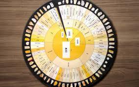Il Modo Migliore Per Servire Il Formaggio La Charted Cheese