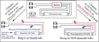 vintage hardware lighting 2 foot led replacements for t8 both the starter and ballast are completely eliminated tubes are wired directly to the power source please see the wiring diagram in the photo below