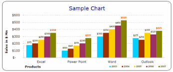 Microsoft Excel Bar Chart Templates Ms Excel 2003 2000 Free Designer Qtuality Chart Templates