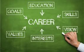 career options the process of choosing a career parentedge career options the process of choosing a career