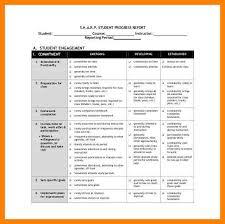 Kindergarten Common Core Progress Report  Editable  Fits on an         Pinterest