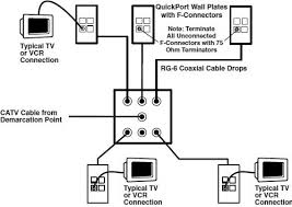 satellite dish wiring diagram images cable tv splitter wiring diagram wiring diagram