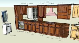 Small Picture Kitchen Cabinets Layout sushistreamco