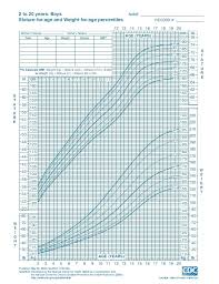 cdc bmi growth chart 63 explanatory growth chart calculater
