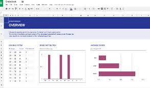 Two Must Have Google Sheets Templates For Teachers