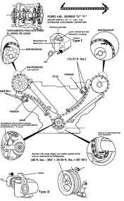 97 Honda Civic Stereo Wiring Diagram