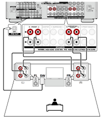 onkyo receiver wiring diagram wiring library Who Makes Integra Receiver at Wire Diagram For Integra Receiver