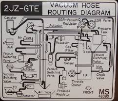 1jz wiring vacuum diagram turcolea com 2jz ge wiring diagram at Aristo 2jz Gte Vvt I Wiring Diagram