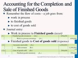 Completion Of Sale Finished Goods Journal Entries Youtube